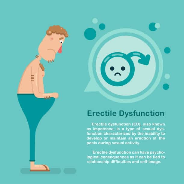 Erectile dysfunction Symptoms causes and treatment.